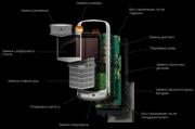 Ремонт Iphone сотовых телефонов